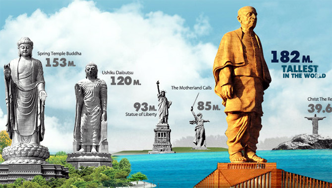 Sardar Patel Statue to be built 182mts